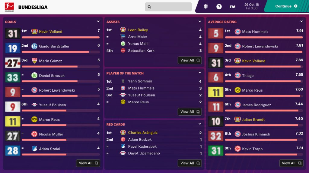 Football Manager 2019 Touch review - GodisaGeek com
