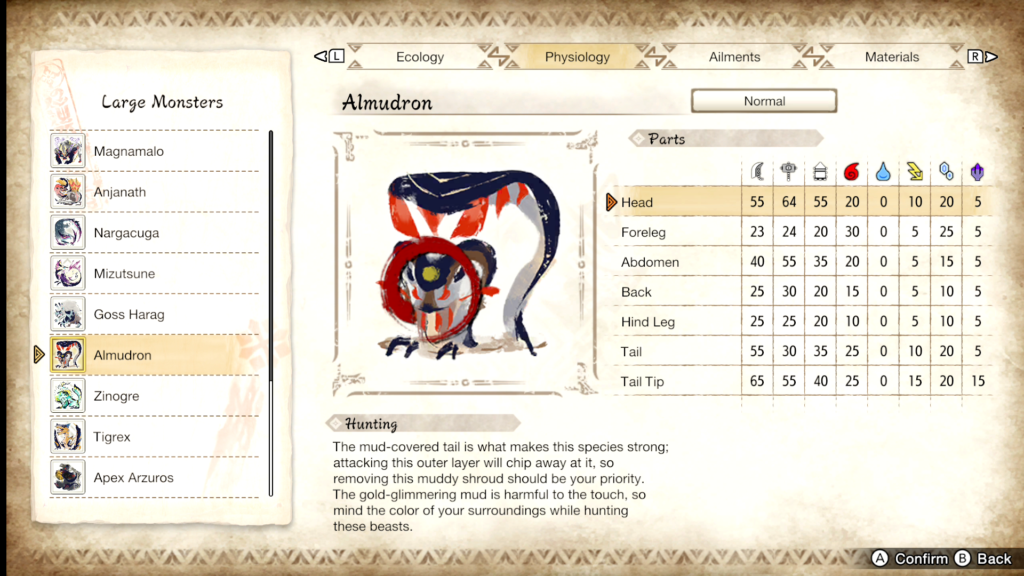 Monster Hunter Rise   How to beat Almudron