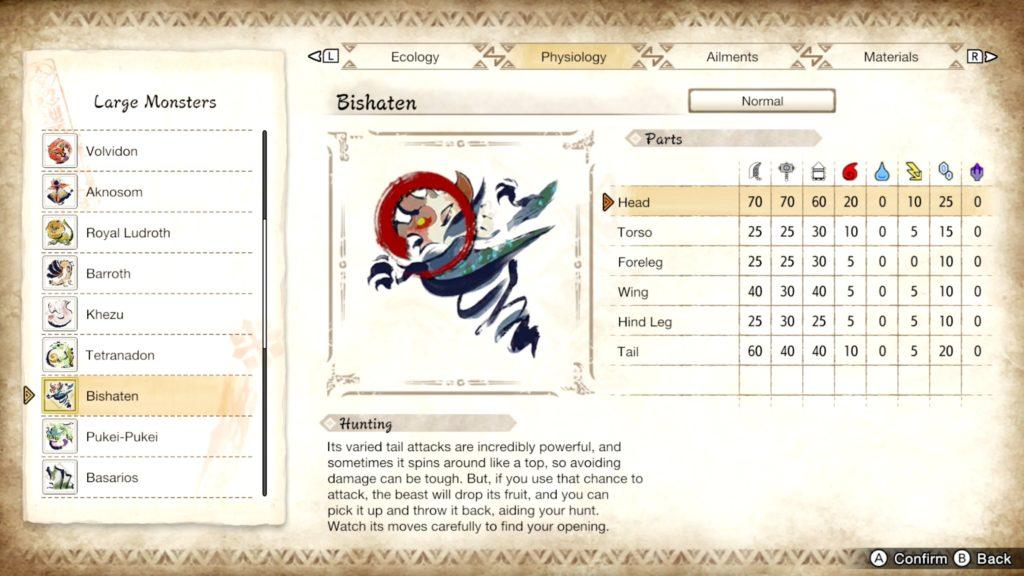 Monster Hunter Rise | How to beat Bishaten