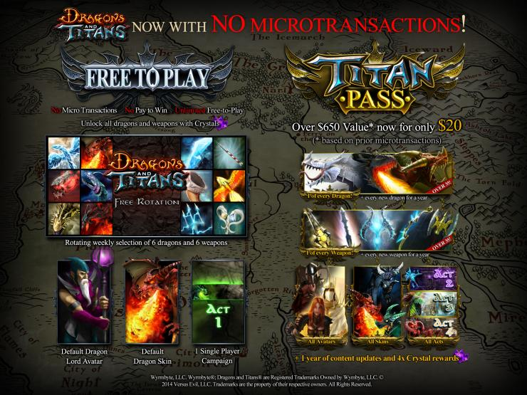 Dragons and Titans TITAN PASS