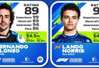 F1 2021 Player Ratings News