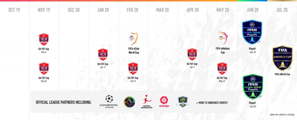 Ea Sports Fifa 20 Global Series Announced Godisageek Com