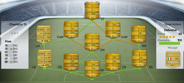 FIFA 14 Ultimate Team Introduces Chemistry Styles