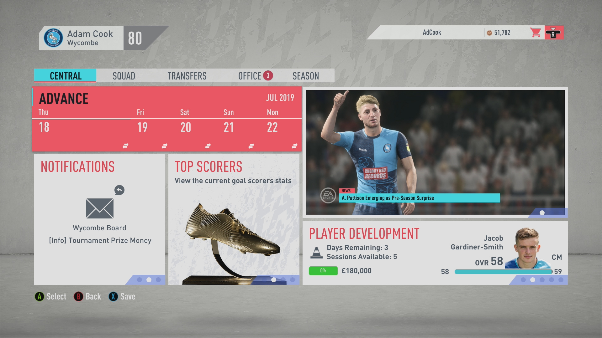 Career Mode remains mostly untouched