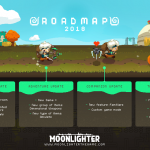 Moonlighter devs share their ideas for the game going forward