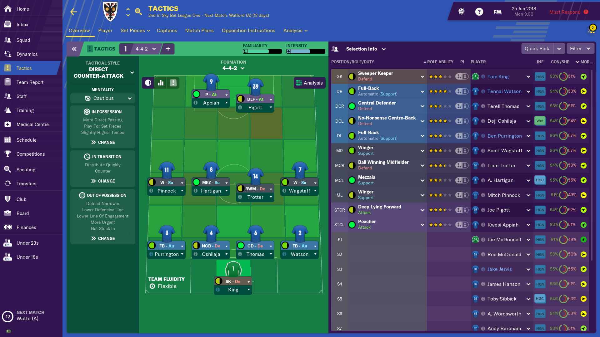 football manager 2019 tactics guide